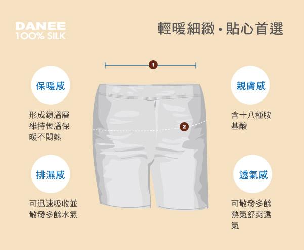 蠶絲內褲,男內褲,純蠶絲,岱妮蠶絲,岱妮,異位性皮膚炎,過敏